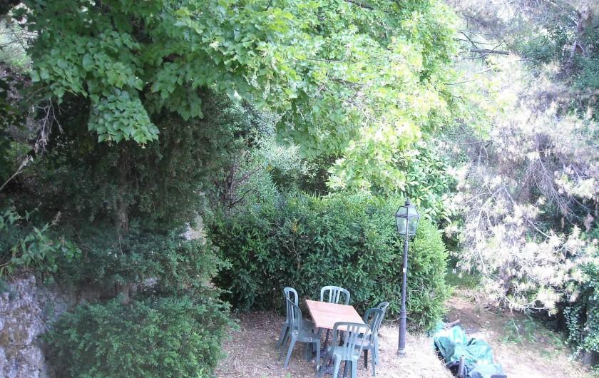 Location de vacances - Villa à Tourrettes - Descente vers le bas de la propriété