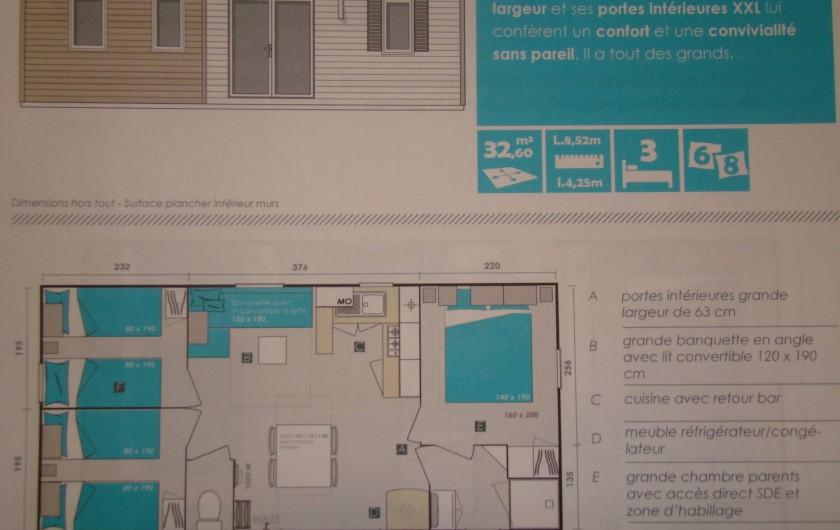 Location de vacances - Bungalow - Mobilhome à Saint-Aygulf - Plan du Mobile home