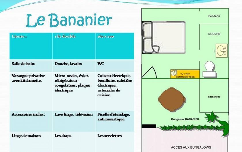 Location de vacances - Appartement à Saint-Gilles les Bains - Descriptif et plan d'un BANANIER