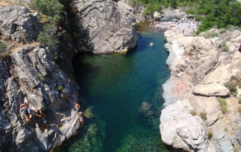 Location de vacances - Maison - Villa à Calvi - Bassin du Fango