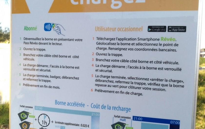 Location de vacances - Mas à Foissac - Borne électrique à quelques metres du moulin