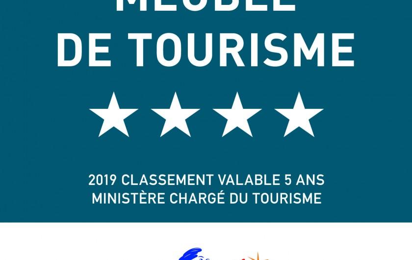 Location de vacances - Gîte à Saint-Antonin-Noble-Val - Classé 4 étoiles pour votre confort