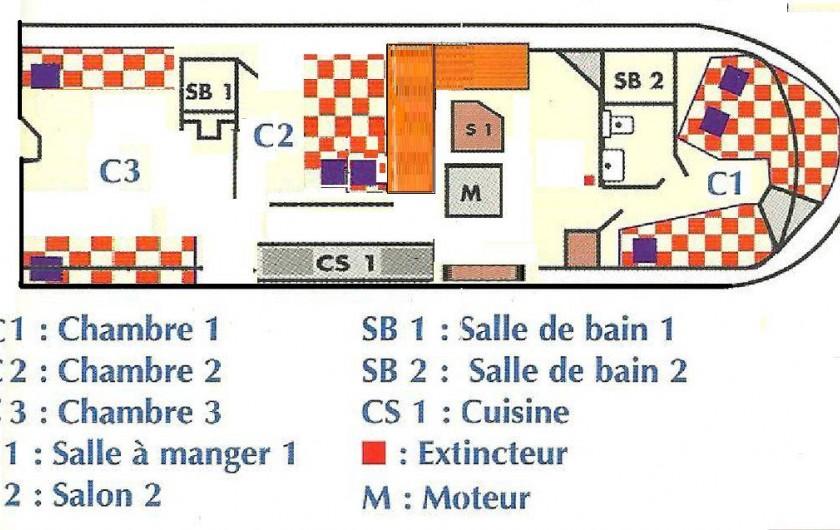 Location de vacances - Péniche à Sète - Le plan d'ensemble en détail !