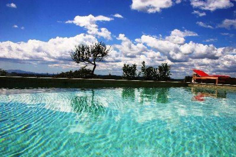 Location de vacances - Gîte à Draguignan - Vue de la plage et de la piscine