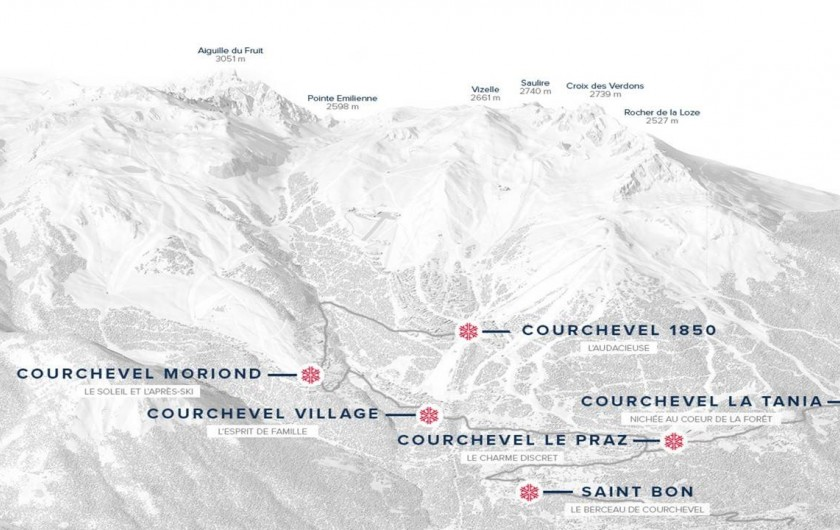 Location de vacances - Appartement à Courchevel 1650 (Moriond) - Vallée de Courchevel