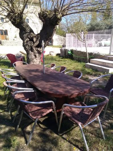 Location de vacances - Gîte à Seynes - SALLE A MANGER au bord de la piscine sous le Mûrier et l olivier