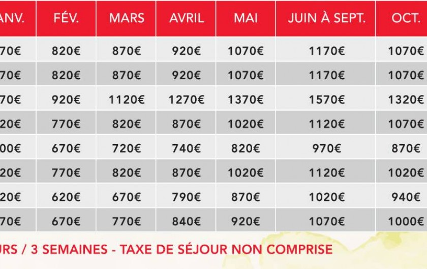 Location de vacances - Villa à Aix-les-Bains - tarifs pour 3 semaine