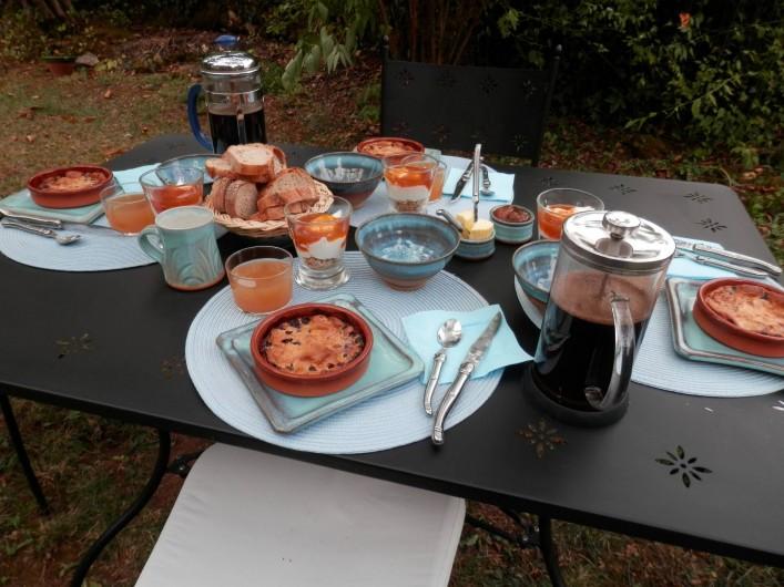 Location de vacances - Chambre d'hôtes à Faycelles - Savourer un petit -déjeuner copieux.